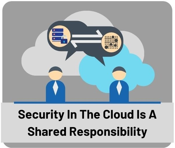 SCDB - Security is a Shared Responsibility