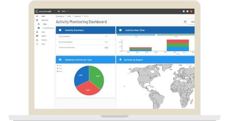 SCDB Database Activity Monitoring Screen Shot