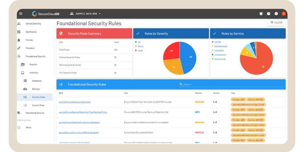 SecureCloudDB proprietary rules engine.