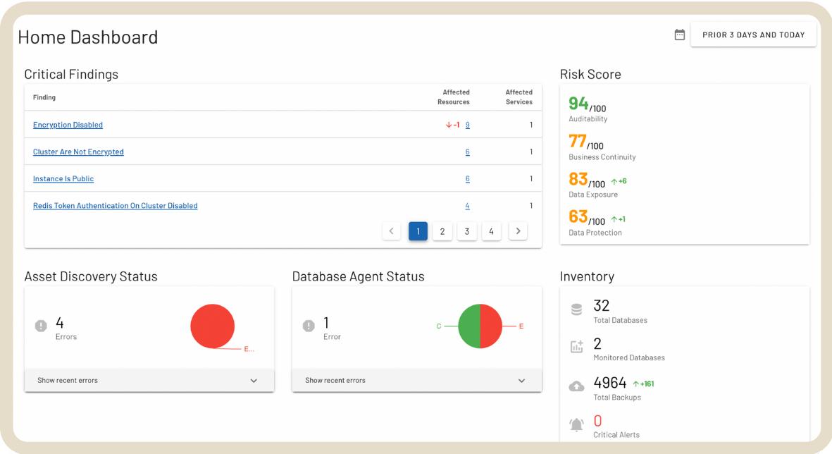 SCDB Product Update 3.24.21 -  dashboard