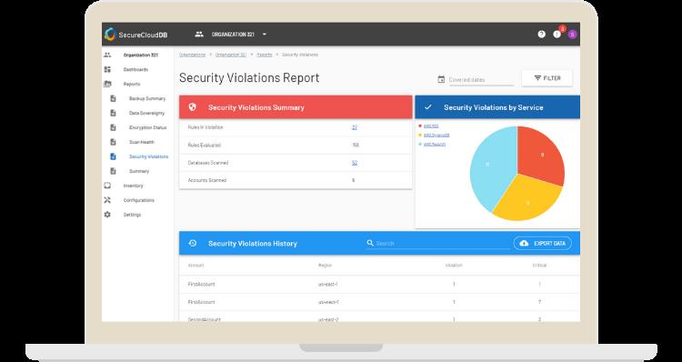 SCDB Security Violations